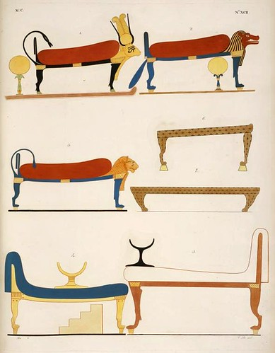 19- Distintos tipos de camas