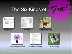 "The Six Kinds of ""Free"""