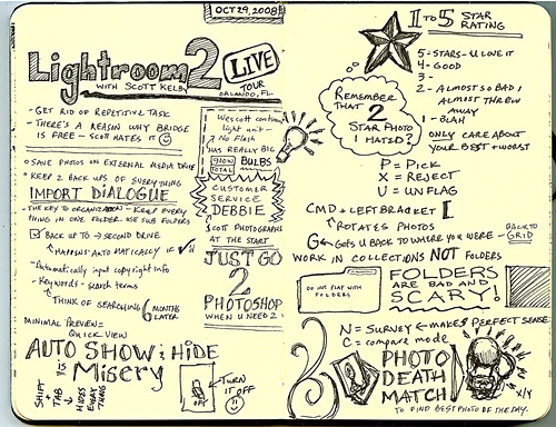 Lightroom 2 Tour Sketchnotes