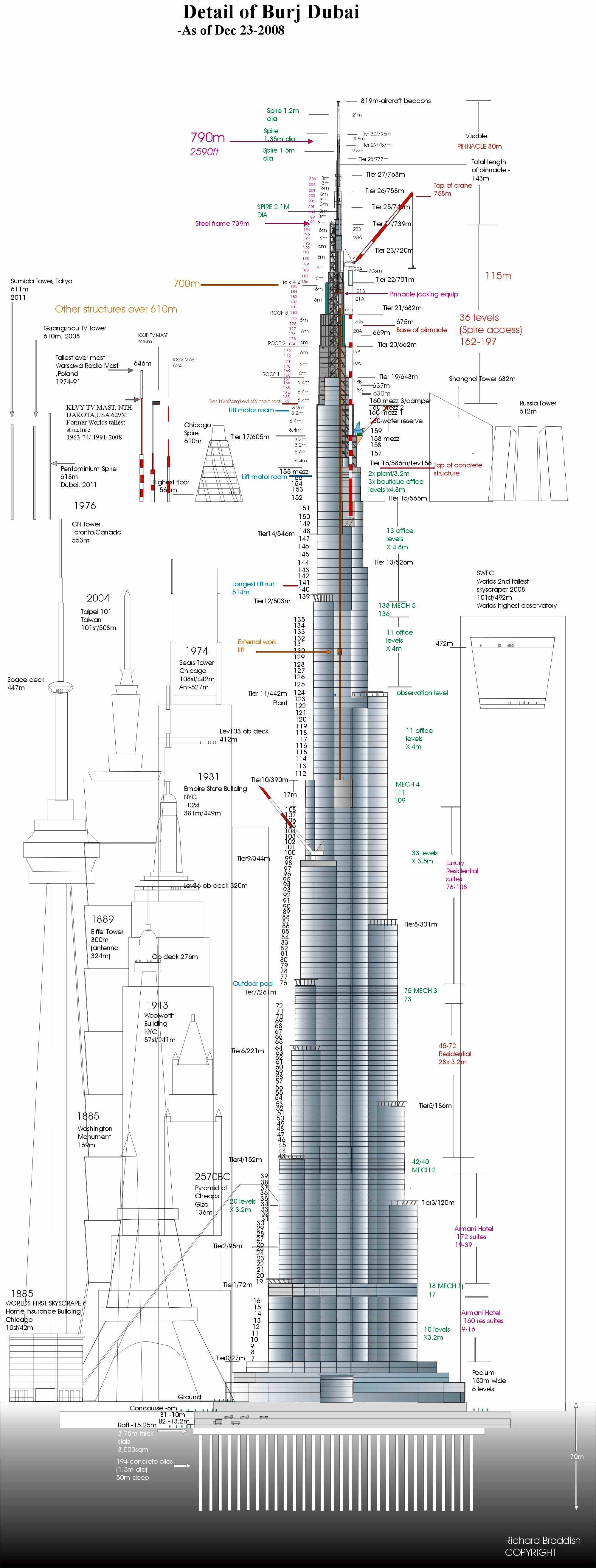 Taipei 101 Floor Plan Dubai Burj Khalifa Burj Dubai World S Tallest