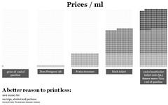 Prices For Gas Vs. Prints (brandlyyours) Tags: ink perfume charts alcohol printing info gasoline printers infograph printingink