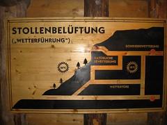 mine weather (twinni) Tags: salzburg austria sterreich salt saltmine salzbergwerk hallein drrnberg baddrrnberg salzwelten mw1504
