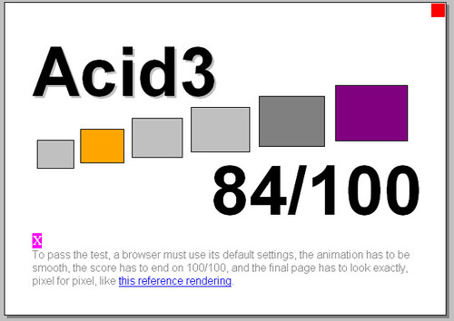 Acid 3 Test in Firefox 3.1 Alpha 1