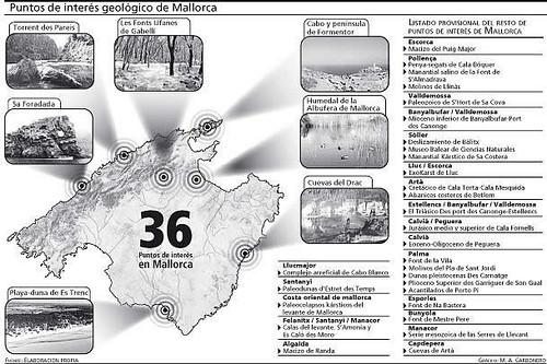 Puntos de interés geológico