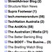 Top 150ish of 2734 google_reader_feeds