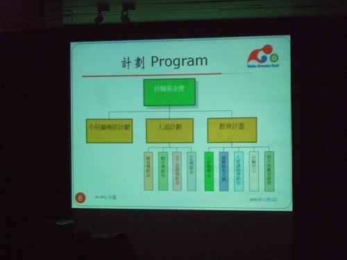 你拍攝的 20081105健康扶輪社3520地區第7分區聯合STAR會議。