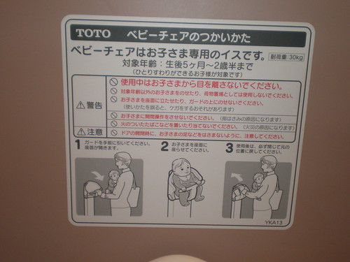 Japanese Instructions