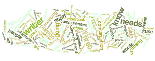 jillasmith.com as a wordle picture