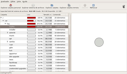 Ubuntu: Analizador de uso de disco