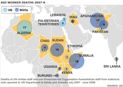 Killed aid workers statistics