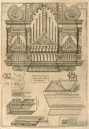 003-Musurgia universalis sive ars magna consoni et dissoni [Tome 1]. Interior del organo