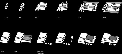 evolution of building structures