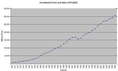 immagine1wz7 (termometropolitico) Tags: tasse politica deficit pil lavoro grafici economica macroeconomia