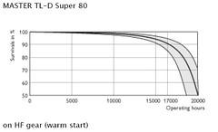 super80_program