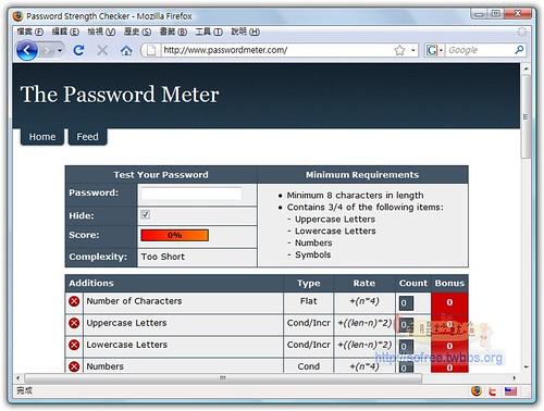 passwordmeter