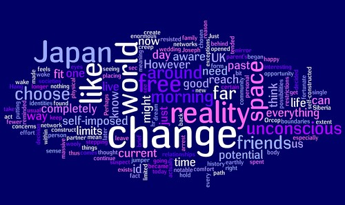 Wordle of Change
