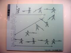 DSCN9199 (NelC) Tags: museum war korea seoul polearm nationalwarmuseum nationalwarmuseumofkorea