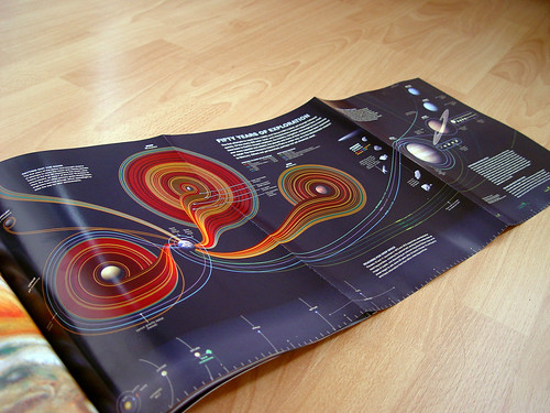 """National Georaphic Collector's Edition """"Space"""" - Infographic 2"""