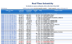 real time seismicity 2