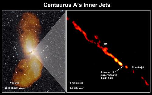 Centaurus A's Inner Jets