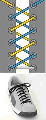 шнуровка двойной спиралью