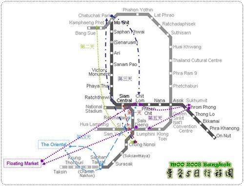 曼谷5日行程(MAP)