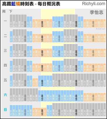 高鐵藍橘双色票價表2008-4