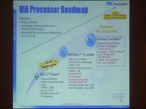 VIA CPU Roadmap - Dualcore VIA Nano