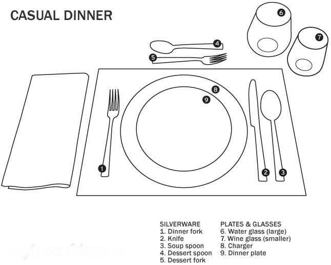 emily post place setting diagram american place setting diagram