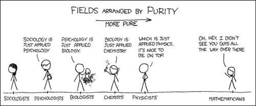 Pureza de las ciencias