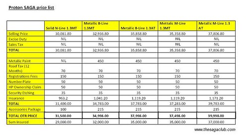Saga BLM Price List by Saga BLM The Album.