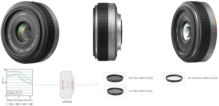 Panasonic LUMIX G 20mm / F1.7 ASPH. Lens