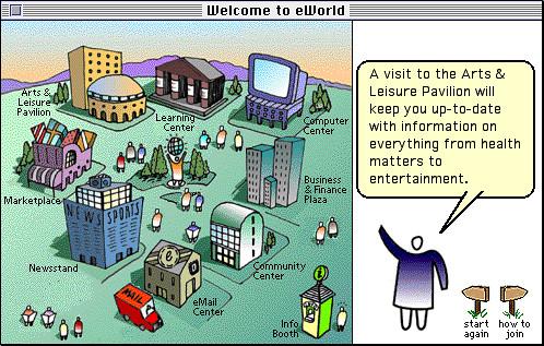 eWorld main screen