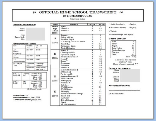 Official High School Transcript Samples