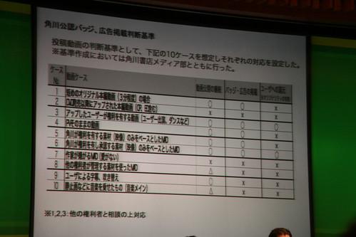 080805(1) - 日本角川集團正式公開「公認MAD」的10項評選規則