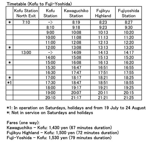 kofu - Kawaguchiko bus timetable