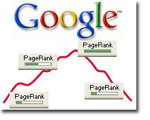 Pagerank (by worolf)