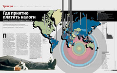 Infographic for Russian Reporter magazine N47/2008 by novichkov.net