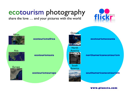ecotourism photography