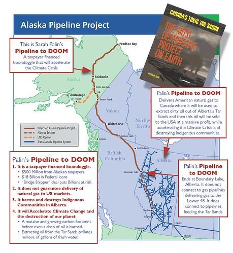 Pipeline to Doom Graphic