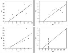 4Graphs
