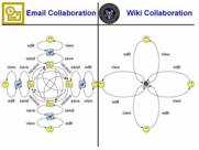 email_wiki