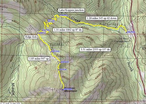 Koppen Mountain trail route.