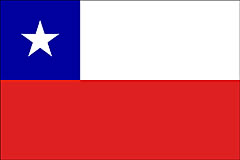 Chile_flags