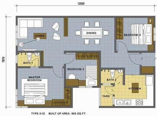 Malaysia Property Reviews 162 Residency Selayang