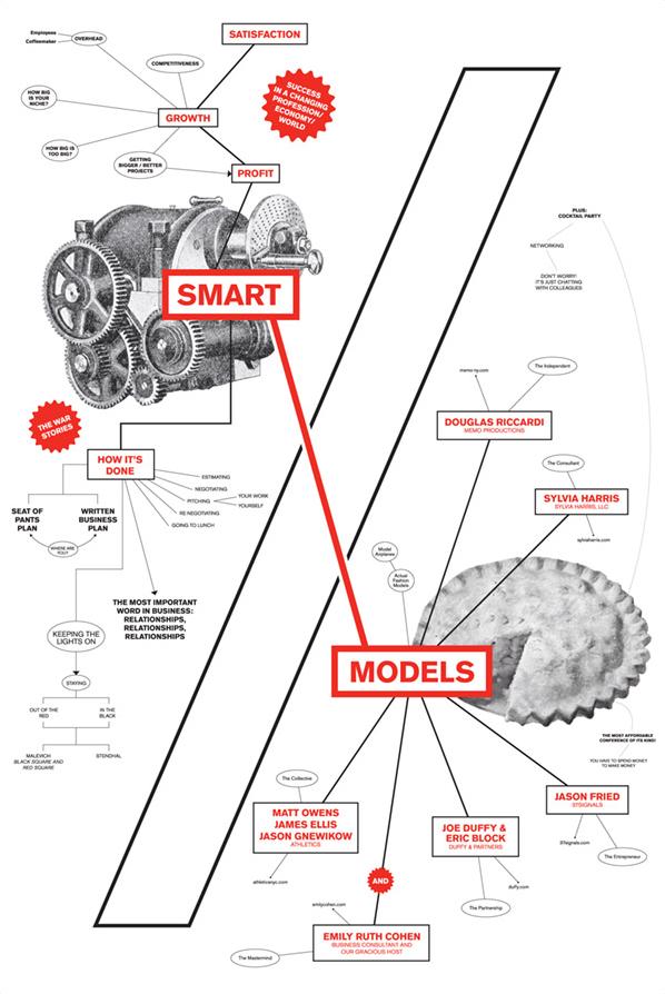 AIGA/NY Smart/Models, poster designed by Sam Potts