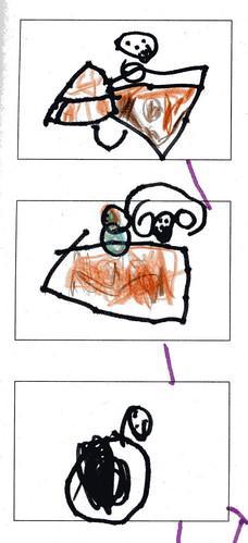 20080504-yoyo的三格漫畫