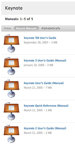 Older Keynote Manuals