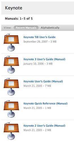 Older Keynote Manuals