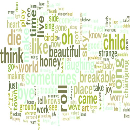 Wordle for new CD